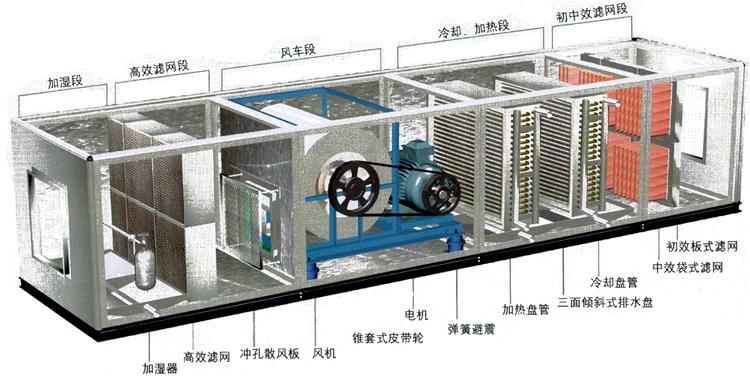 无尘室空调系统的选用