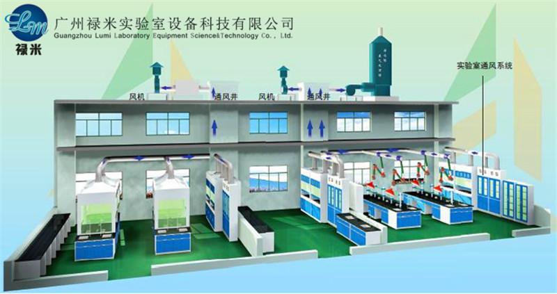 禄米实验室规划设计流程